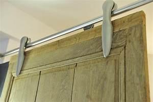 Systeme Pour Porte Coulissante : portes coulissantes synth sis sadev architectural glass ~ Dailycaller-alerts.com Idées de Décoration