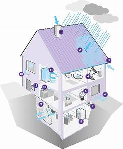 Feuchtigkeit Im Haus : anti schimmel farbe schimmel entfernen jaeger ~ Lizthompson.info Haus und Dekorationen