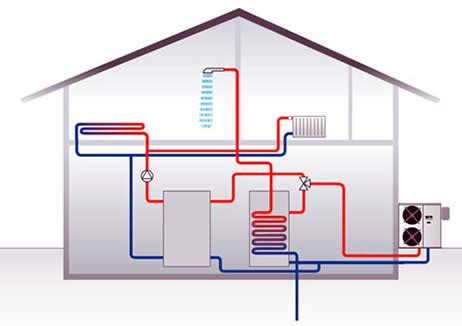Heat System Diagram by Heat Pumps Water Heating System Air Source
