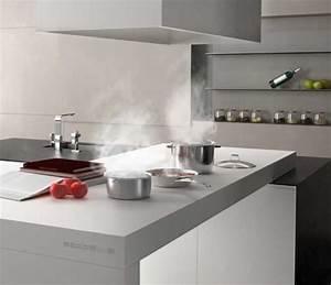 Kitchen Countertops Material - Home Design