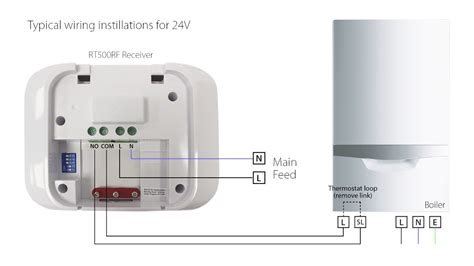salus rt500 thermostat product help