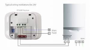 Salus Rt500 Thermostat - Product Help Video