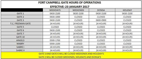 donsa schedule army fort campbell