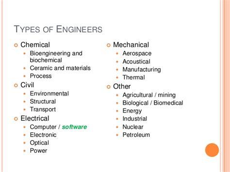 engineering career   middle school