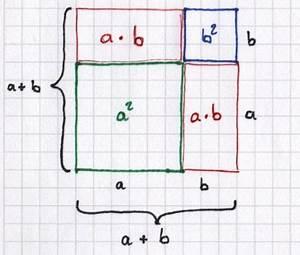 Prozente Online Berechnen : die besten 25 5 klasse schriftlich ideen auf pinterest 5 klasse klassenzimmer schrift 6 ~ Themetempest.com Abrechnung