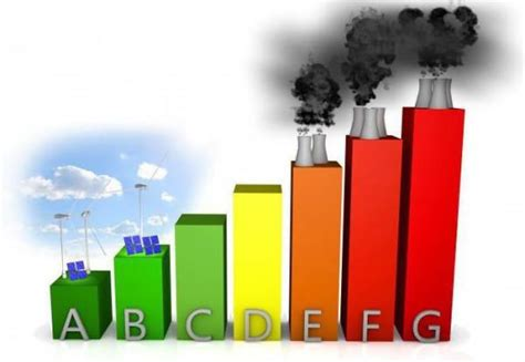 Как экономить электроэнергию при пользовании бытовой техникой деловой климат бизнес