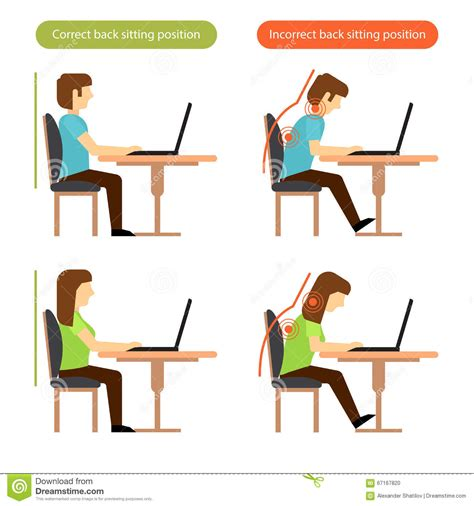 position ergonomique bureau correct and incorrect back sitting position at the