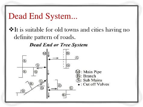 6 sewer pipe water distribution system