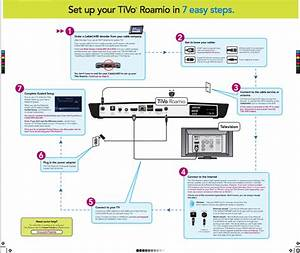 Tivo Roamio Marries Content Recording And Roaming  But Cable Keeps Calling