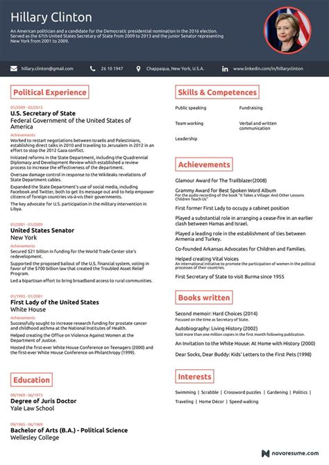 Free Build Your Own Resume by 1000 Images About Novor 233 Sum 233 On