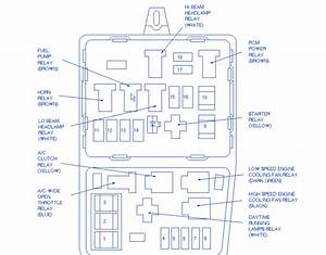 Mercury Mystique 2003 Engine Fuse Box  Block Circuit Breaker Diagram