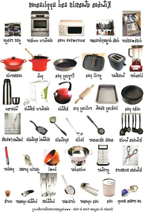 Kitchen Tools Names List  Wow Blog