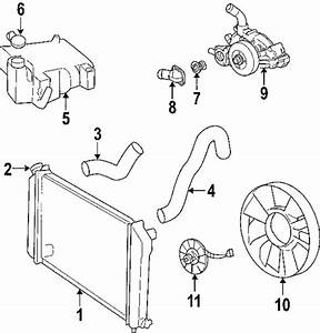 Cooling System Parts For 2006 Chevrolet Trailblazer