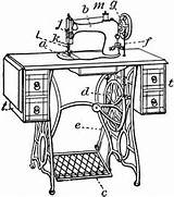 Sewing Machine Clipart Clip Hand Machines Singer Drawing Coloring Quilting Patent Embroidery Stitches Notions Banner Fabric Supplies Antique Digi Stamps sketch template
