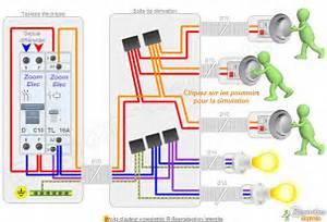 Cablage Bouton Poussoir : cablage bouton poussoir ~ Nature-et-papiers.com Idées de Décoration