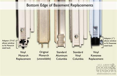 kewanee     aluminum basement window insert dual