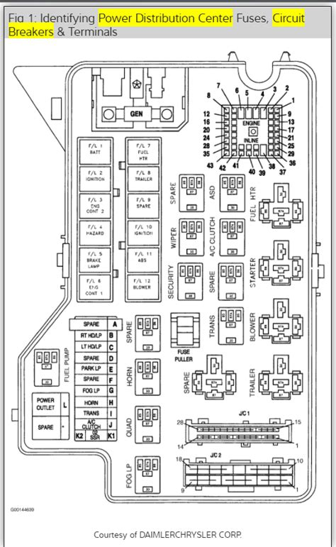 Fuel Pump Wiring Diagram Two Wheel Drive Automatic
