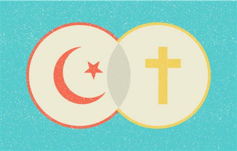 islam  christianity infographic john ankerberg show