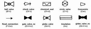 Different Classes Of Symbols Present In P U0026id Sheets