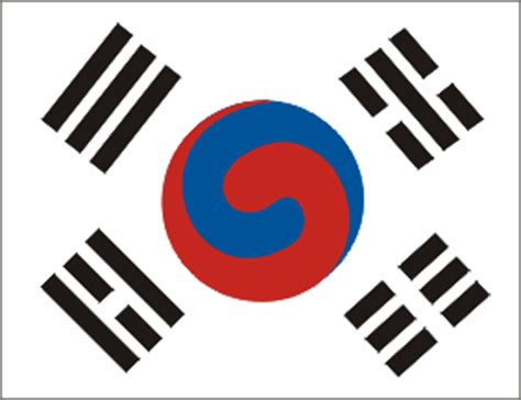 flag independence history of the south korean flag