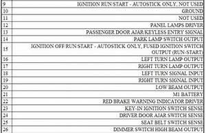 2003 Dodge Neon Speedometer Electrical Problem 2003 Dodge