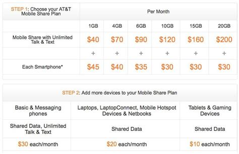 at t smartphone plans at t shared data plans launch late august start at 45
