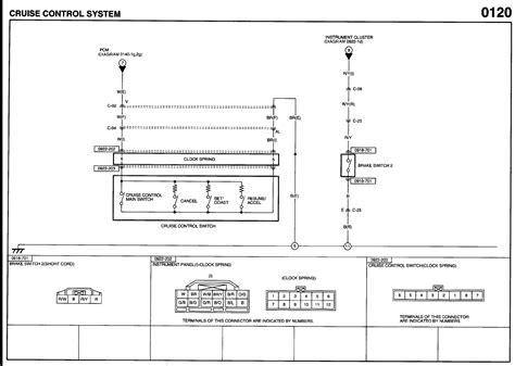 2006 mazda 6 fuse box diagram 29 wiring diagram images