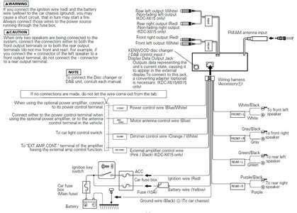 Kenwood Kdc 248u Wiring Diagram by Kenwood Kdc 248u Wiring Harness Diagram Fuse Box And