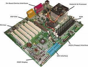Computernetworking  Motherboard