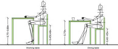 Dining Table Chair Measurements by Dining Table Chair Dimensions Inspiration 210716 Pinterest