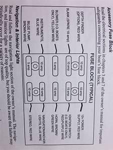 Fuse Panel Diagram - Maxum Boat Owners Club