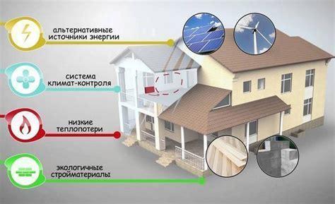 Энергонезависимый дом дом будущего
