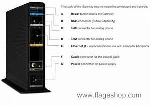 Technicolor Tc8305c Docsis3 0 Cable Modem
