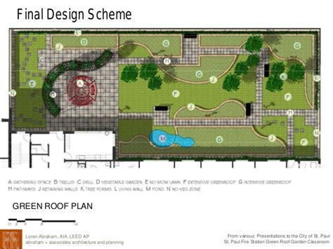 green roof plan st paul fire station green roof plant pallettes