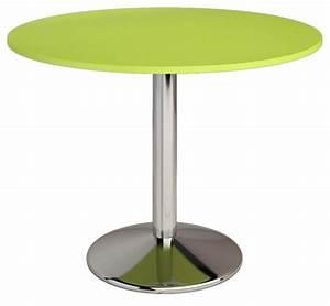 Table Ronde Cuisine : tables rondes ~ Teatrodelosmanantiales.com Idées de Décoration