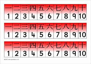 mandarin chinese numbers 1 10 Quotes