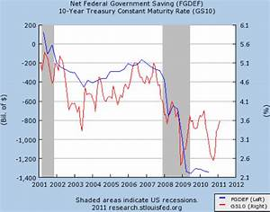 Paul Krugman  Yes  We U0026 39 Re In A Liquidity Trap