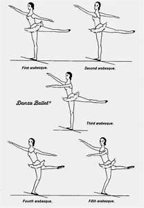 Danza Ballet Blog  Agosto 2014