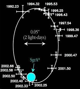 Sonnenmasse Berechnen : wie kann man die masse eines himmelsk rpers berechnen ~ Themetempest.com Abrechnung