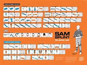 Sam Splint Manual