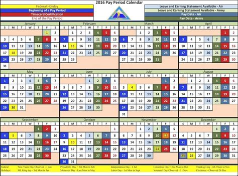 gsa pay period calendar calendar image