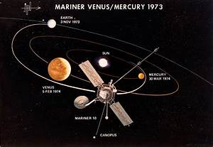 Mariner 10 Mission to Mercury - Pics about space