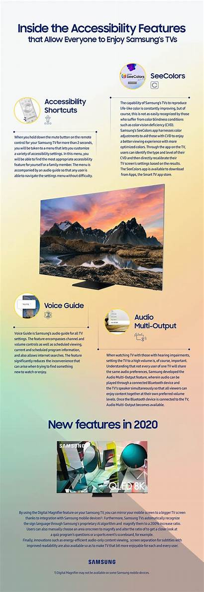 Samsung Accessibility Infographic Features Audio Smart Tvs