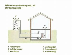Luft Luft Wärmepumpe Nachteile : muggenhumer energiesysteme gmbh gas sanit r heizung solar klima l ftung photovoltaik ~ Watch28wear.com Haus und Dekorationen
