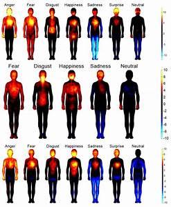 Visualisez la chaleur de vos émotions - GuruMeditation