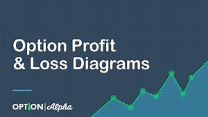 Option Profit  U0026 Loss Diagrams