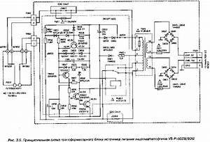 Akai Vs P150 R150 Schematic Diagrams Service Manual