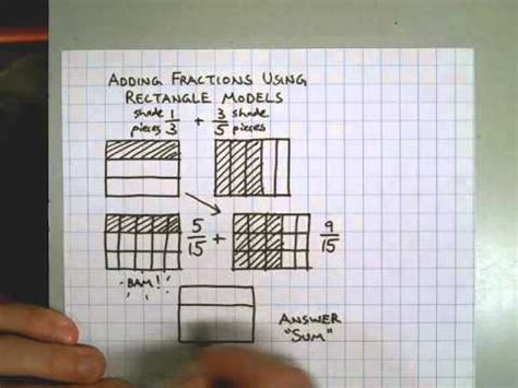 adding fractions  rectangle models youtube