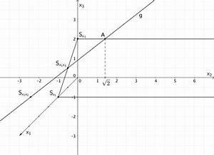 Abi Durchschnitt Berechnen : 65 besten mathematik abitur bayern 2015 bilder auf pinterest mathe abi geometrie und abitur ~ Themetempest.com Abrechnung