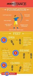 How To Shoot With Proper Archery Form  U00bb Targetcrazy Com